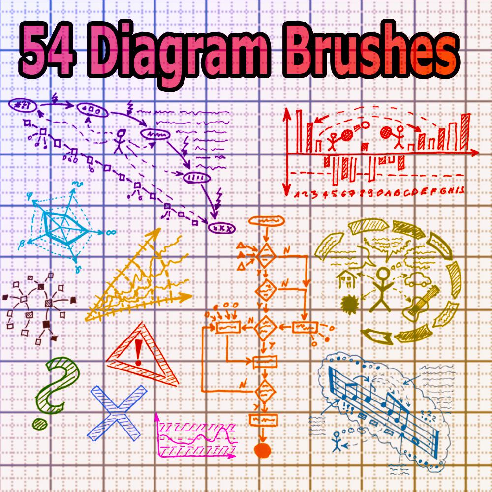 54种可爱涂鸦、手绘符号等PS笔刷(带自定义样式风格.asl文件)